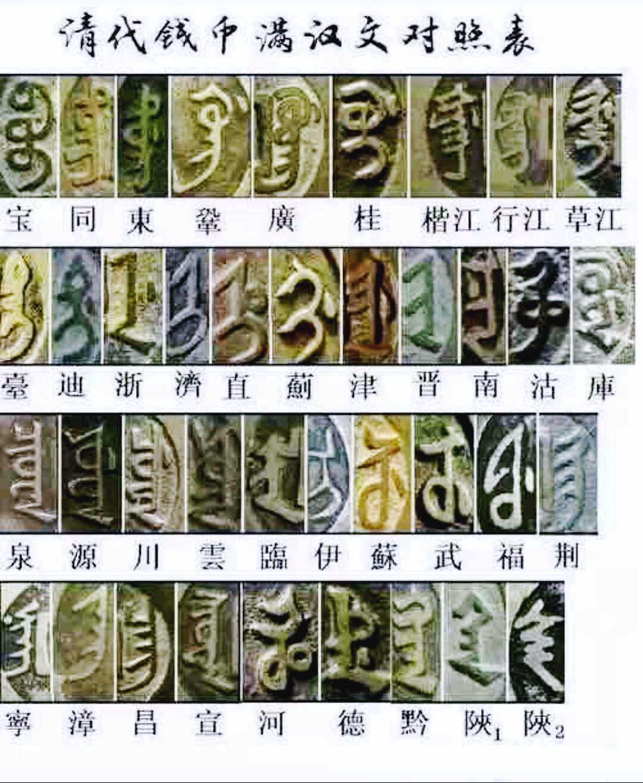 私人博物馆 钱币历史